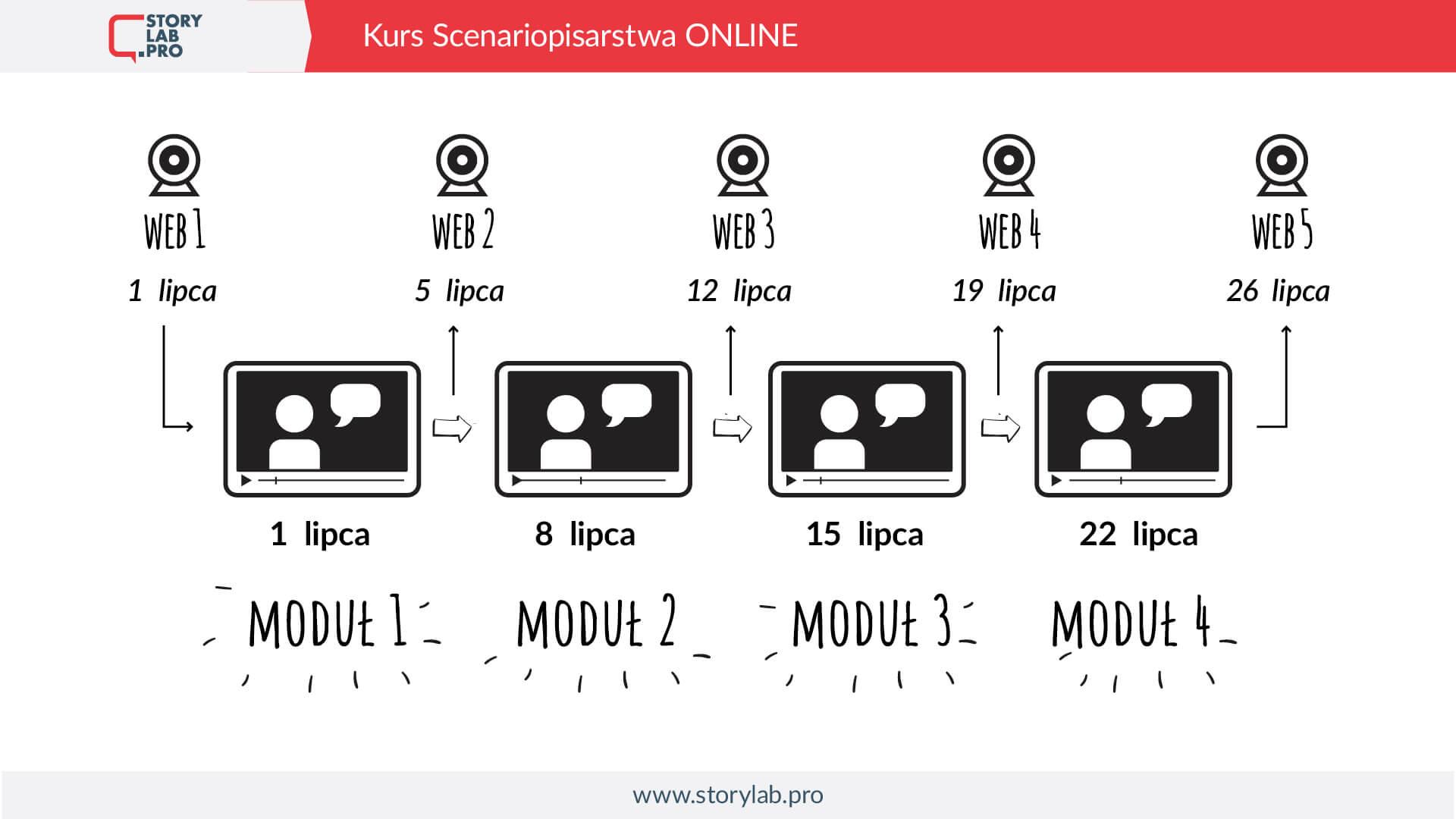 inez-kurs-online_strona6_1